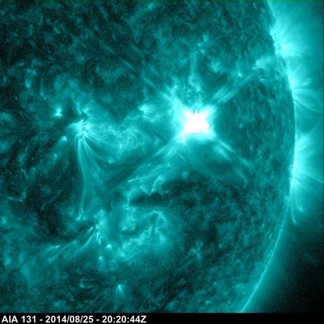 Ο Ήλιος μας ...αγριεύει!